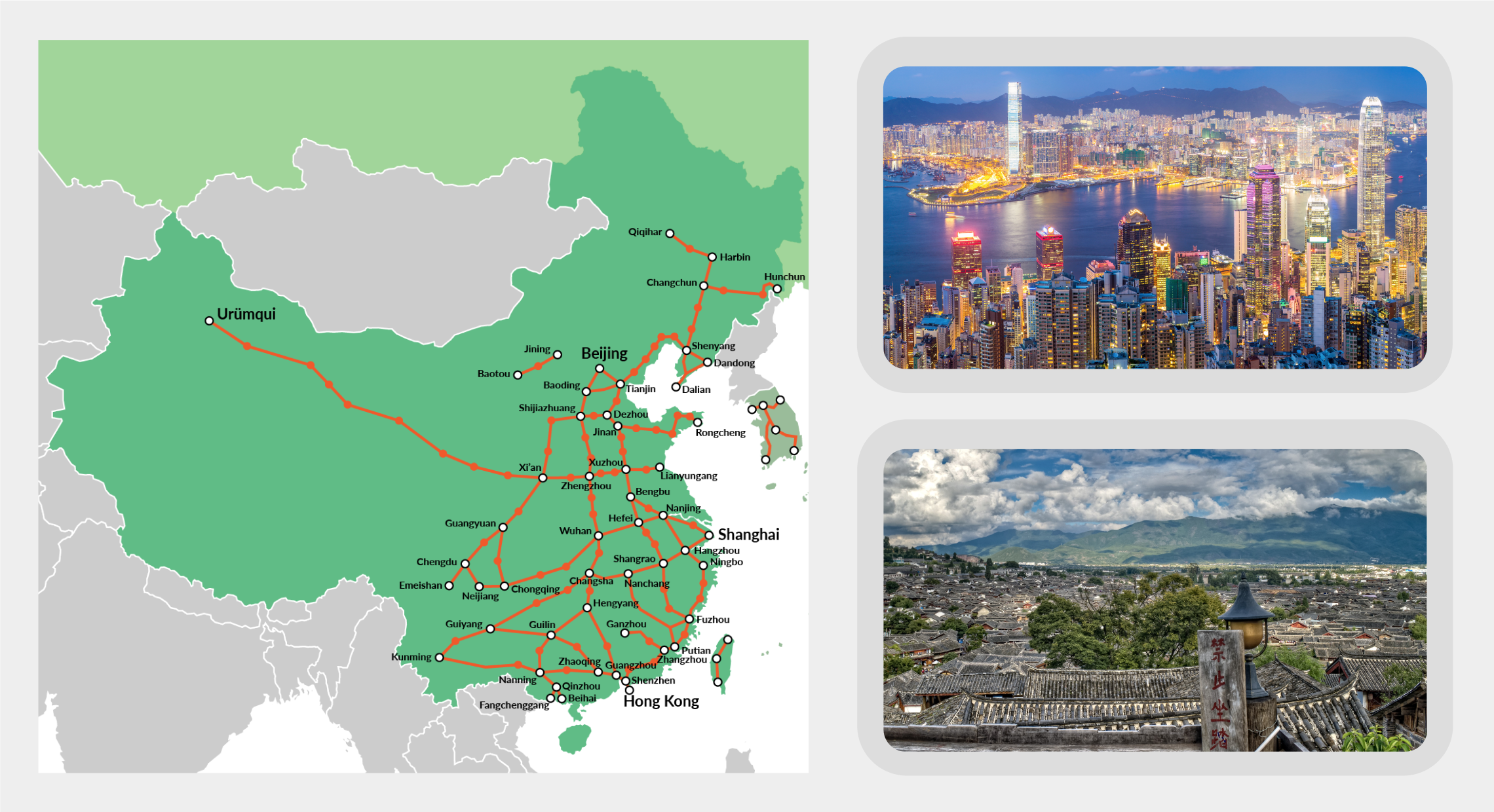 Map of high-speed rail corridors and major stations in China